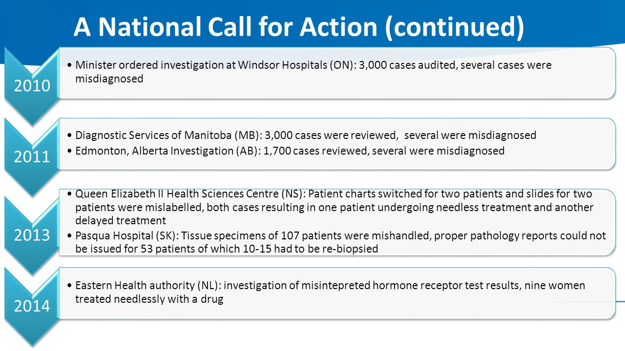 A National Call for Action (continued) 2010 Minister ordered investigation at Windsor Hospitals (ON): 3,000 cases audited, several cases were misdiagn