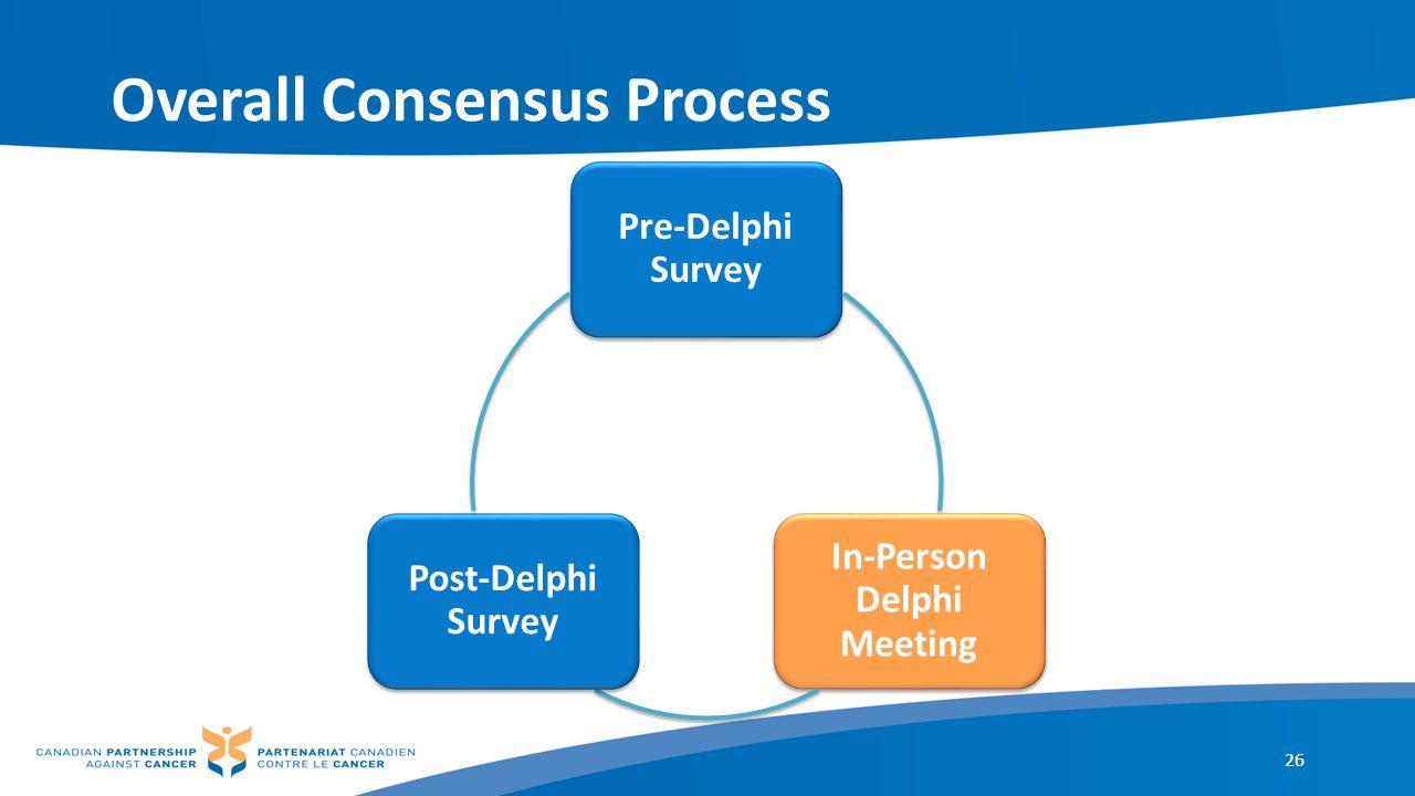Overall Consensus Process 26 Pre-Delphi Survey In-Person Delphi Meeting Post-Delphi Survey