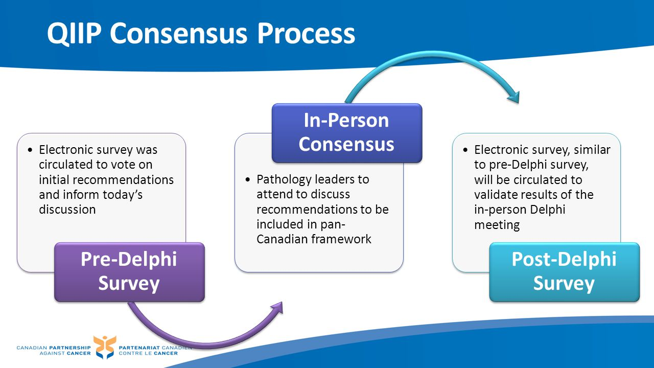 QIIP Consensus Process Electronic survey was circulated to vote on initial recommendations and inform today's discussion Pre-Delphi Survey Pathology l