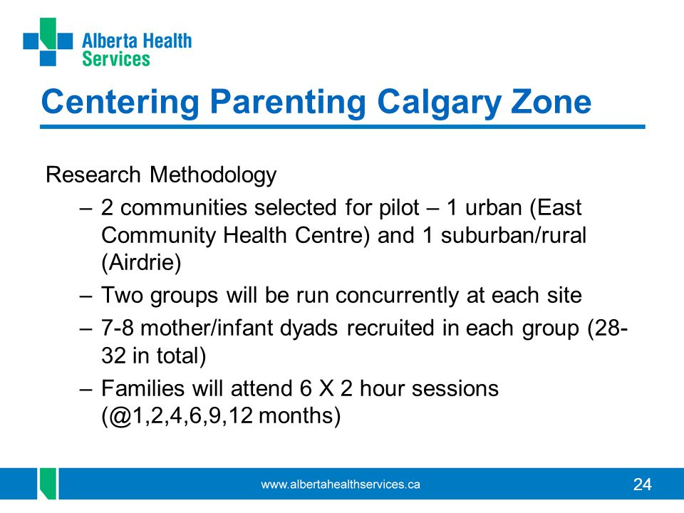 24 Centering Parenting Calgary Zone Research Methodology –2 communities selected for pilot – 1 urban (East Community Health Centre) and 1 suburban/rur