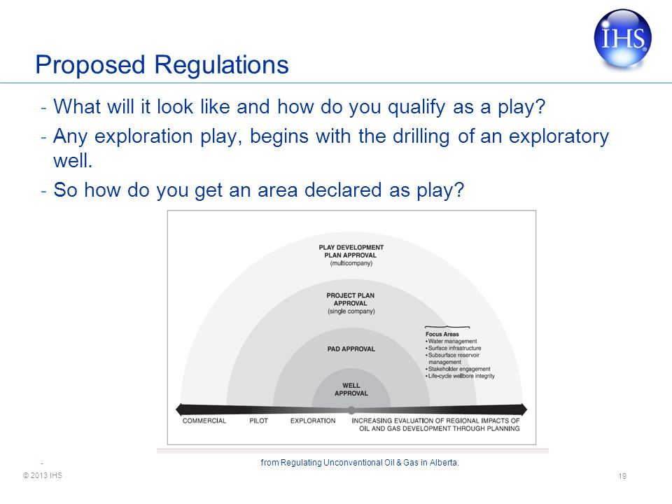 © 2013 IHS Proposed Regulations - What will it look like and how do you qualify as a play.