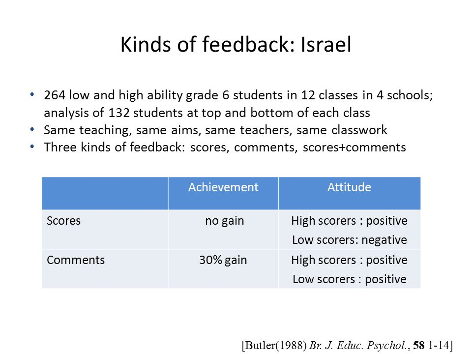 Kinds of feedback: Israel 264 low and high ability grade 6 students in 12 classes in 4 schools; analysis of 132 students at top and bottom of each cla