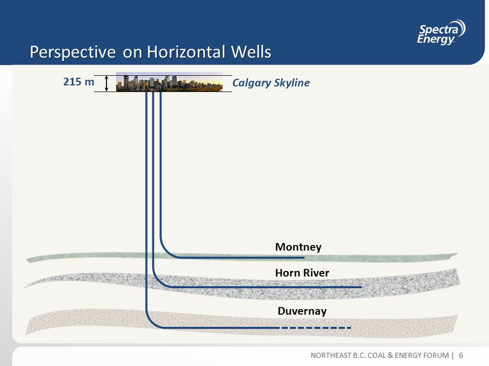 NORTHEAST B.C. COAL & ENERGY FORUM | Perspective on Horizontal Wells 6 Duvernay Horn River Montney Calgary Skyline 215 m
