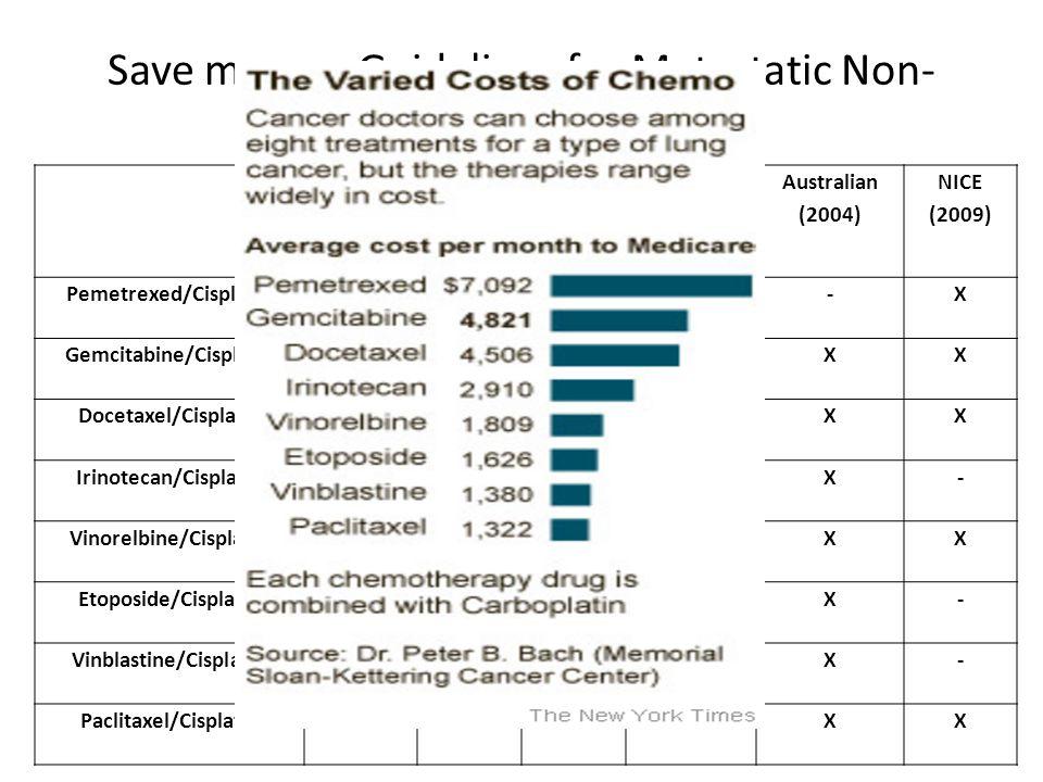 Save money: Guidelines for Metastatic Non- Small Cell Lung Cancer NCCN (2009) ACCP (2007) CCO (2009) Alberta (2009) Australian (2004) NICE (2009) Pemetrexed/CisplatinXXXX-X Gemcitabine/CisplatinXXXXXX Docetaxel/CisplatinXXXXXX Irinotecan/CisplatinXXXXX- Vinorelbine/CisplatinXXXXXX Etoposide/CisplatinXXXXX- Vinblastine/CisplatinXXXXX- Paclitaxel/CisplatinXXXXXX