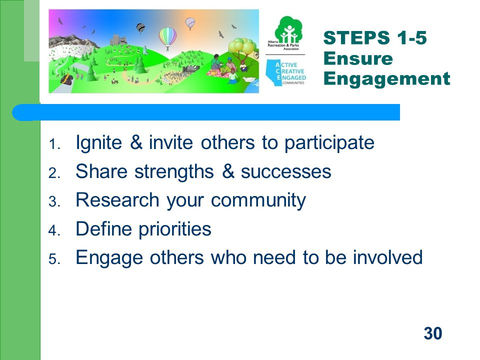 STEPS 1-5 Ensure Engagement 1. Ignite & invite others to participate 2.