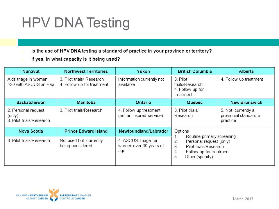 HPV DNA Testing  Is the use of HPV DNA testing a standard of practice in your province or territory?  If yes, in what capacity is it being used? Nun