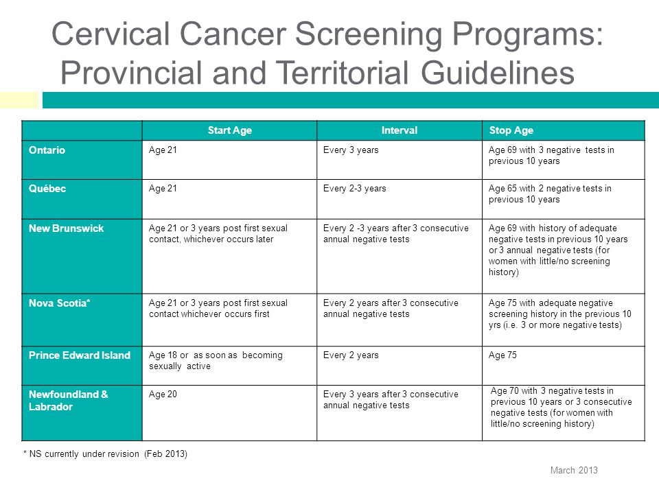HPV Immunization  Size of population and number to receive first dose (or estimate) NunavutNorthwest TerritoriesYukonBritish ColumbiaAlberta Size of population 2008-2009 Information currently not available Variable due to regional program implementation at different cohorts.