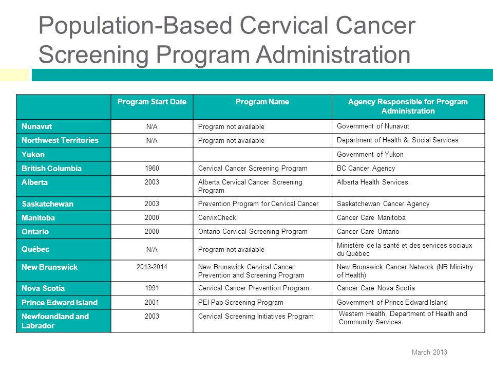 Population-Based Cervical Cancer Screening Program Administration Program Start DateProgram NameAgency Responsible for Program Administration Nunavut N/AProgram not available Government of Nunavut Northwest Territories N/AProgram not available Department of Health & Social Services Yukon Government of Yukon British Columbia 1960Cervical Cancer Screening ProgramBC Cancer Agency Alberta 2003Alberta Cervical Cancer Screening Program Alberta Health Services Saskatchewan 2003Prevention Program for Cervical Cancer Saskatchewan Cancer Agency Manitoba 2000CervixCheckCancer Care Manitoba Ontario 2000Ontario Cervical Screening ProgramCancer Care Ontario Québec N/AProgram not available Ministère de la santé et des services sociaux du Québec New Brunswick 2013-2014New Brunswick Cervical Cancer Prevention and Screening Program New Brunswick Cancer Network (NB Ministry of Health) Nova Scotia 1991Cervical Cancer Prevention ProgramCancer Care Nova Scotia Prince Edward Island 2001PEI Pap Screening ProgramGovernment of Prince Edward Island Newfoundland and Labrador 2003Cervical Screening Initiatives Program Western Health, Department of Health and Community Services March 2013