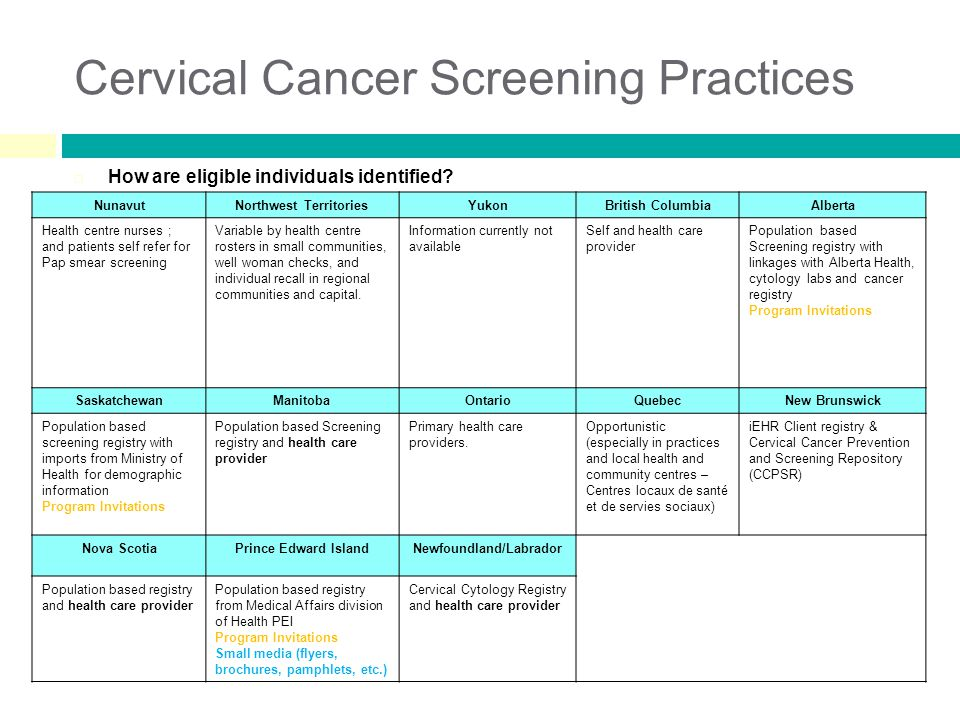 Cervical Cancer Screening Practices  How are eligible individuals identified? NunavutNorthwest TerritoriesYukonBritish ColumbiaAlberta Health centre