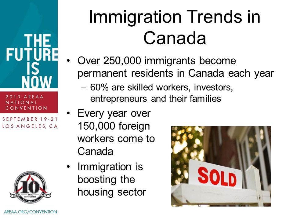 Permanent residents by country Immigration Trends in Canada