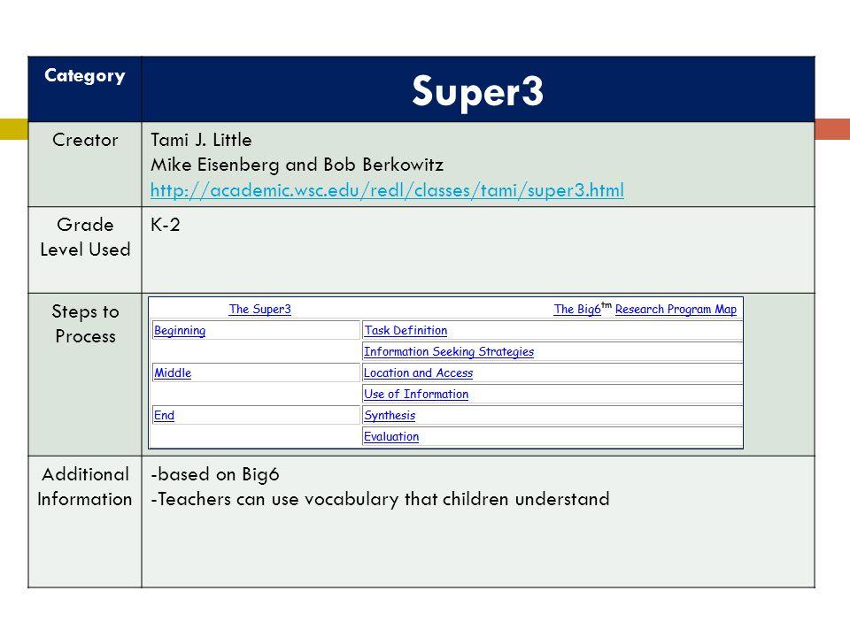 Category Super3 CreatorTami J. Little Mike Eisenberg and Bob Berkowitz http://academic.wsc.edu/redl/classes/tami/super3.html Grade Level Used K-2 Step