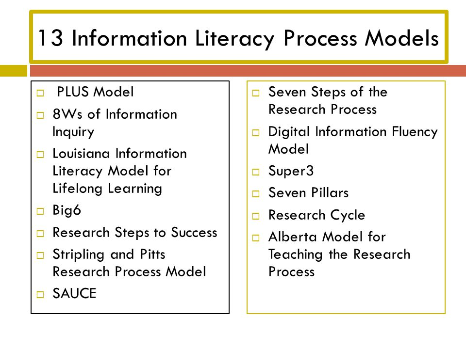 Category Seven Pillars CreatorMoira Bent Society of College, National and University Libraries http://www.sconul.ac.uk/groups/information_literacy/sp/sp/model.html Grade Level Used College, graduate school Steps to Process Recognize information need  distinguish ways of addressing gap  construct strategies for locating  locate and access  compare and evaluate  organize, apply, and communicate  synthesize and create Additional Information -combines ideas about the range of skills involved with both the need to clarify and illustrate the relationship between information skills and IT skills