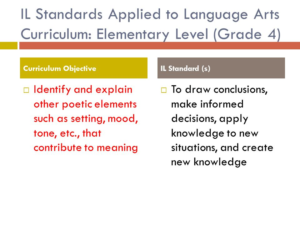 IL Standards Applied to Language Arts Curriculum: Elementary Level (Grade 4)  Identify and explain other poetic elements such as setting, mood, tone,