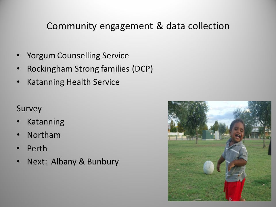 Community engagement & data collection Yorgum Counselling Service Rockingham Strong families (DCP) Katanning Health Service Survey Katanning Northam P