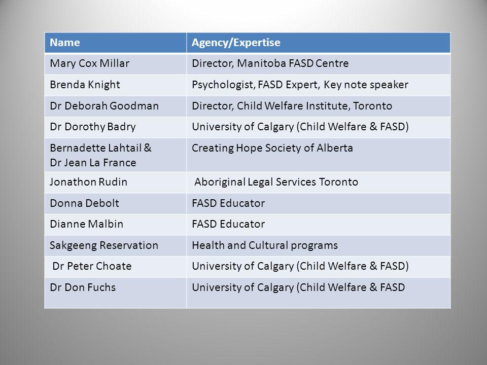 NameAgency/Expertise Mary Cox MillarDirector, Manitoba FASD Centre Brenda KnightPsychologist, FASD Expert, Key note speaker Dr Deborah GoodmanDirector