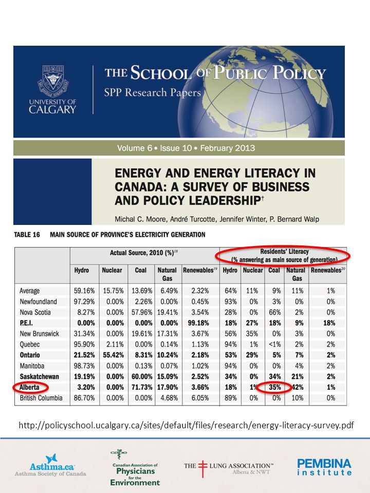http://policyschool.ucalgary.ca/sites/default/files/research/energy-literacy-survey.pdf