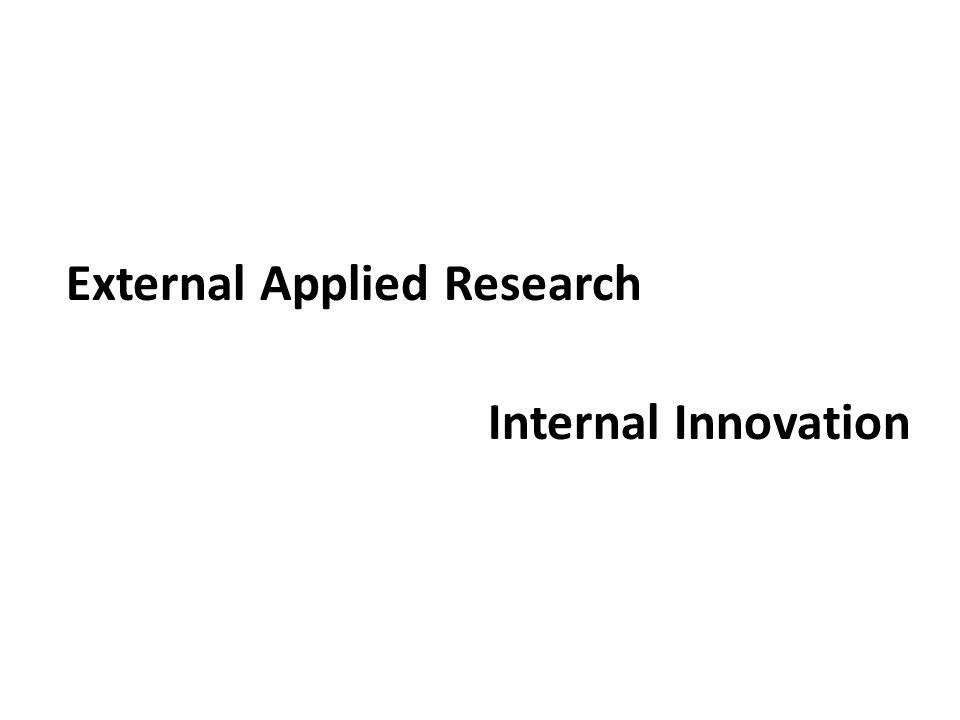 External Applied Research Internal Innovation