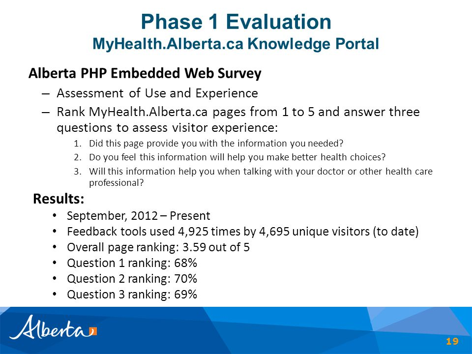 19 Phase 1 Evaluation MyHealth.Alberta.ca Knowledge Portal Alberta PHP Embedded Web Survey – Assessment of Use and Experience – Rank MyHealth.Alberta.