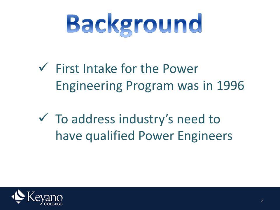 Power Engineering Career