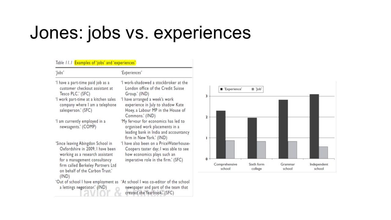 Jones: jobs vs. experiences