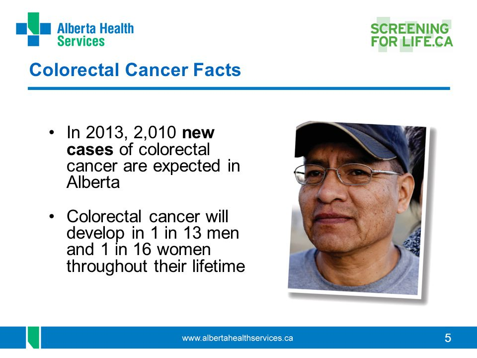 5 Colorectal Cancer Facts In 2013, 2,010 new cases of colorectal cancer are expected in Alberta Colorectal cancer will develop in 1 in 13 men and 1 in