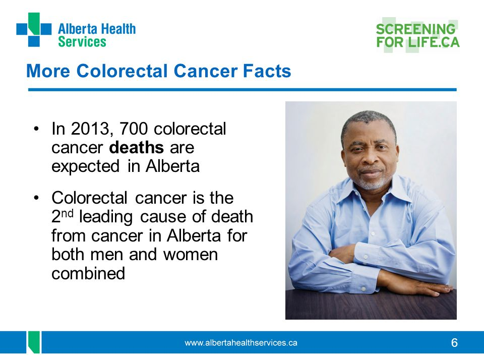 6 More Colorectal Cancer Facts In 2013, 700 colorectal cancer deaths are expected in Alberta Colorectal cancer is the 2 nd leading cause of death from