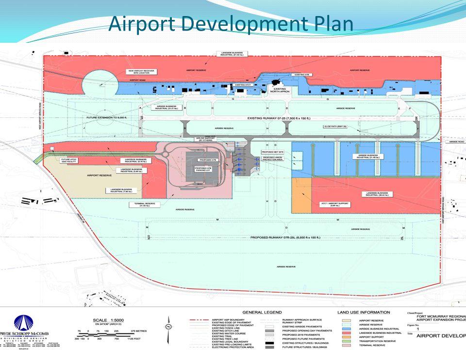 Airport Development Plan