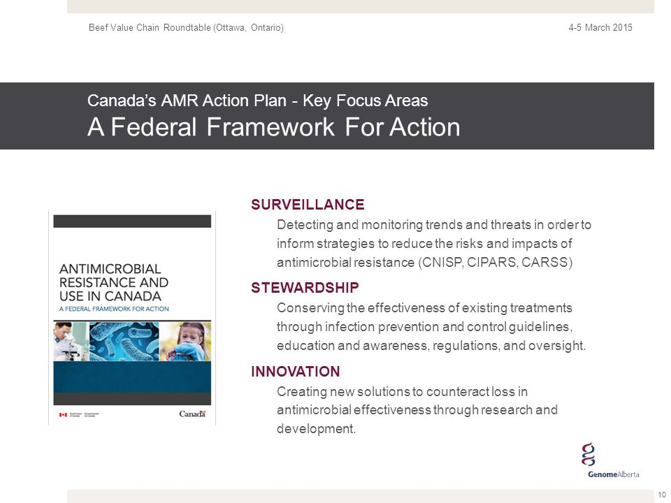 Canada's AMR Action Plan - Key Focus Areas A Federal Framework For Action 4-5 March 2015Beef Value Chain Roundtable (Ottawa, Ontario) 10 SURVEILLANCE Detecting and monitoring trends and threats in order to inform strategies to reduce the risks and impacts of antimicrobial resistance (CNISP, CIPARS, CARSS) STEWARDSHIP Conserving the effectiveness of existing treatments through infection prevention and control guidelines, education and awareness, regulations, and oversight.