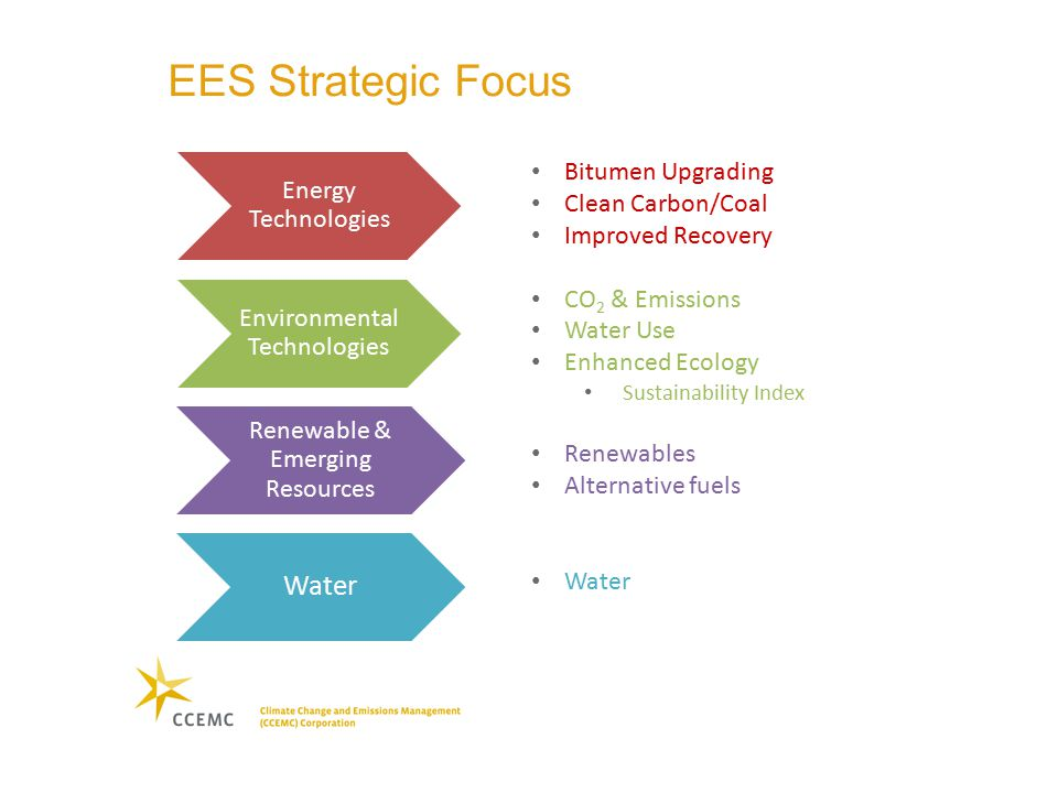 Bitumen Upgrading Clean Carbon/Coal Improved Recovery CO 2 & Emissions Water Use Enhanced Ecology Sustainability Index Renewables Alternative fuels Water EES Strategic Focus