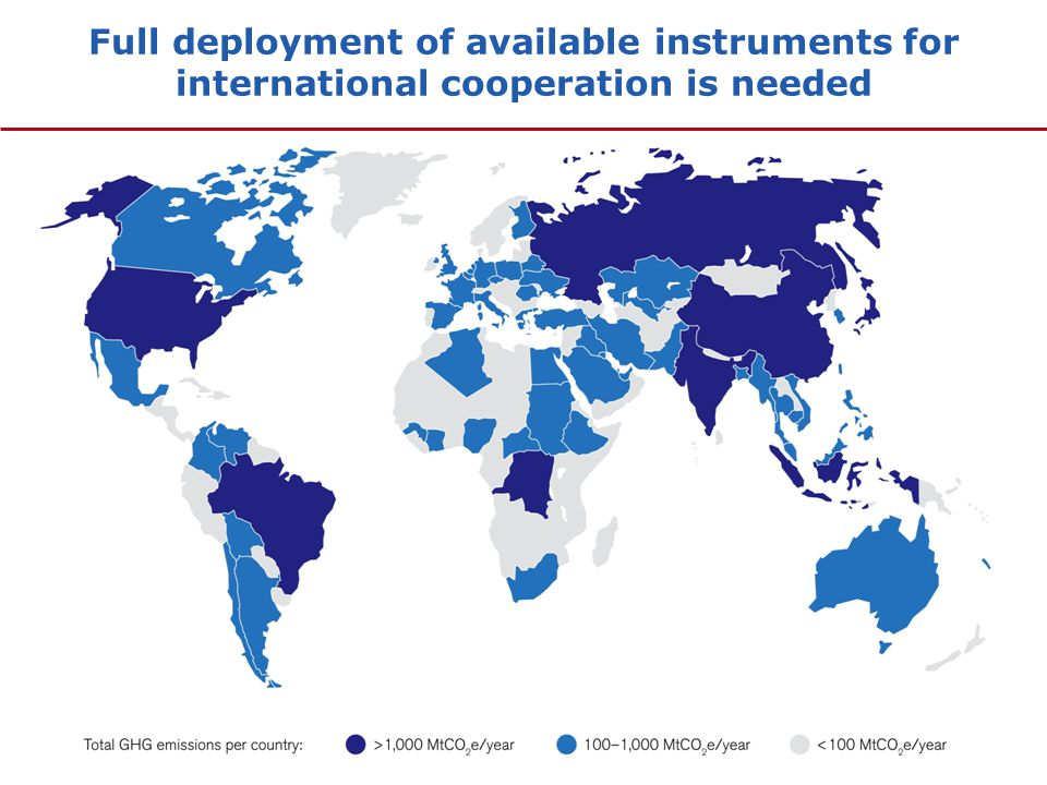 Full deployment of available instruments for international cooperation is needed