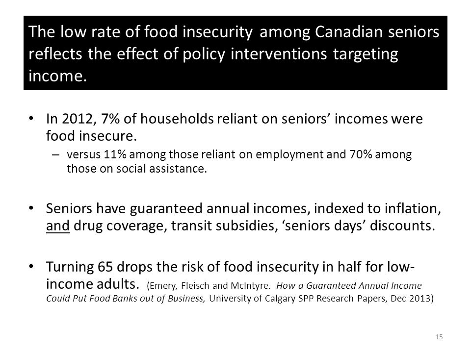 The low rate of food insecurity among Canadian seniors reflects the effect of policy interventions targeting income. In 2012, 7% of households reliant
