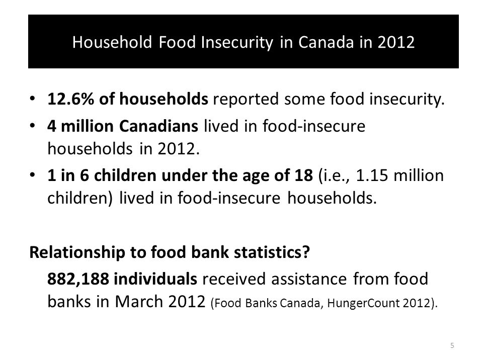 Household Food Insecurity in Canada in 2012 12.6% of households reported some food insecurity. 4 million Canadians lived in food-insecure households i