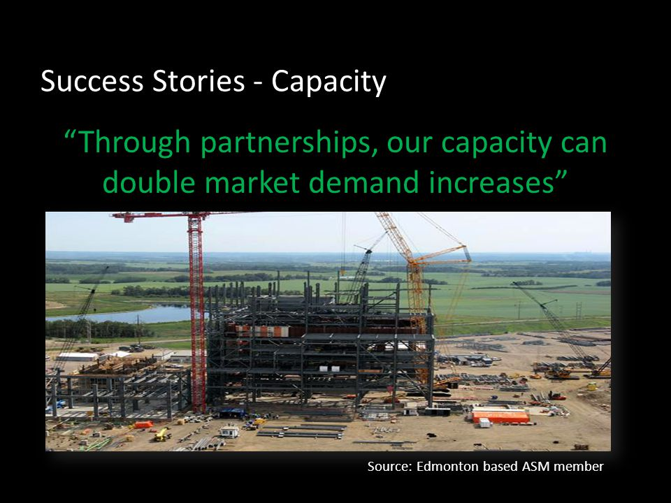 Success Stories - Capacity Through partnerships, our capacity can double market demand increases Source: Edmonton based ASM member
