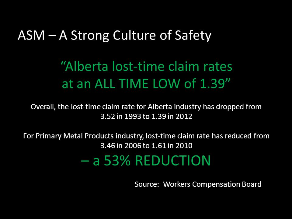 ASM – A Strong Culture of Safety Alberta lost-time claim rates at an ALL TIME LOW of 1.39 Overall, the lost-time claim rate for Alberta industry has dropped from 3.52 in 1993 to 1.39 in 2012 For Primary Metal Products industry, lost-time claim rate has reduced from 3.46 in 2006 to 1.61 in 2010 – a 53% REDUCTION Source: Workers Compensation Board