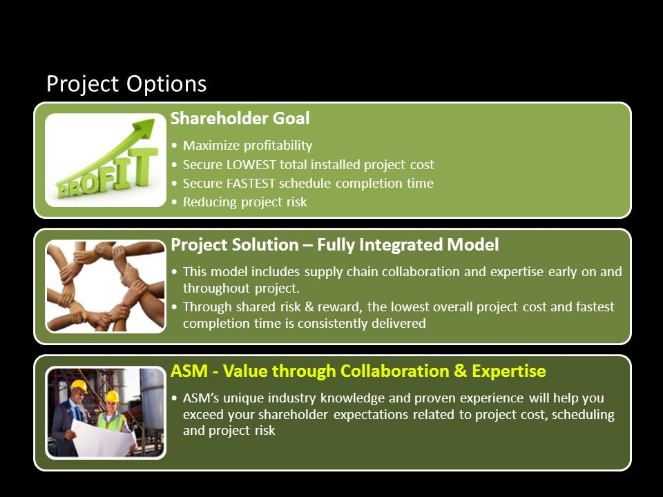 Project Options Shareholder Goal Maximize profitability Secure LOWEST total installed project cost Secure FASTEST schedule completion time Reducing project risk Project Solution – Fully Integrated Model This model includes supply chain collaboration and expertise early on and throughout project.