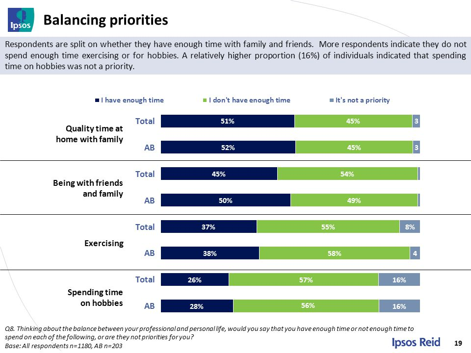 Balancing priorities 19 Q8.