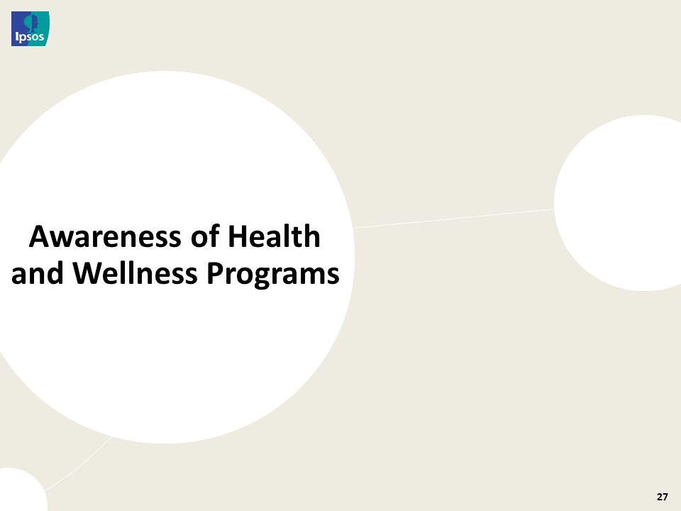 27 Awareness of Health and Wellness Programs