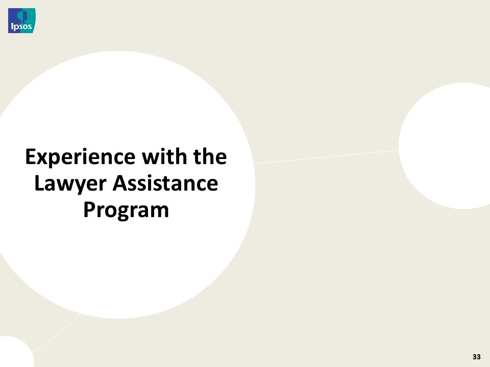 33 Experience with the Lawyer Assistance Program