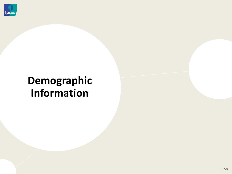 50 Demographic Information