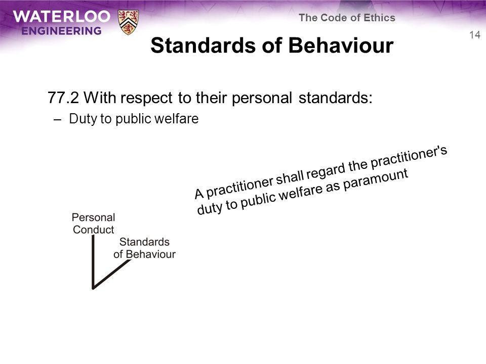Standards of Behaviour 77.2 With respect to their personal standards: –Duty to public welfare 14 The Code of Ethics A practitioner shall regard the practitioner s duty to public welfare as paramount
