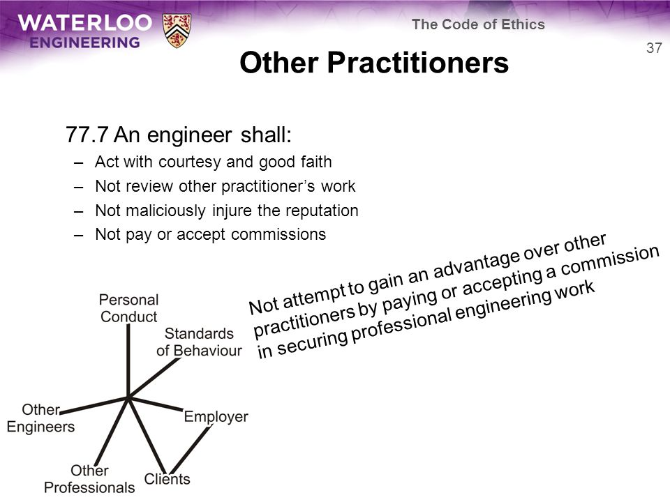 Other Practitioners 77.7 An engineer shall: –Act with courtesy and good faith –Not review other practitioner's work –Not maliciously injure the reputa