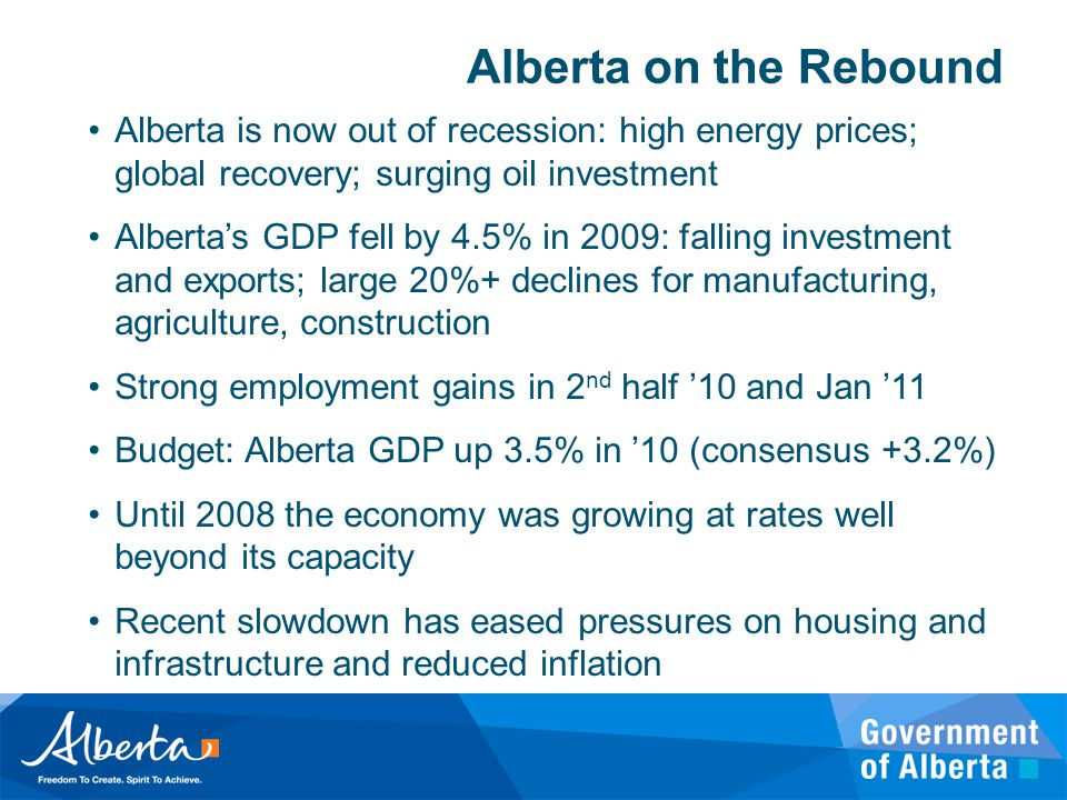 Alberta on the Rebound Alberta is now out of recession: high energy prices; global recovery; surging oil investment Alberta's GDP fell by 4.5% in 2009: falling investment and exports; large 20%+ declines for manufacturing, agriculture, construction Strong employment gains in 2 nd half '10 and Jan '11 Budget: Alberta GDP up 3.5% in '10 (consensus +3.2%) Until 2008 the economy was growing at rates well beyond its capacity Recent slowdown has eased pressures on housing and infrastructure and reduced inflation