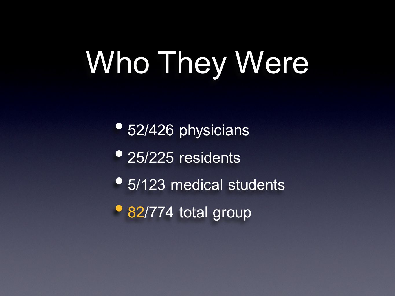 Who They Were 52/426 physicians 25/225 residents 5/123 medical students 82/774 total group 52/426 physicians 25/225 residents 5/123 medical students 82/774 total group