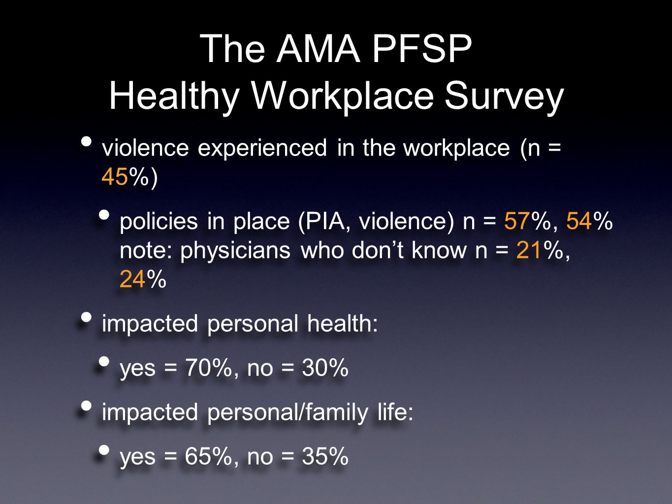 The AMA PFSP Healthy Workplace Survey violence experienced in the workplace (n = 45%) policies in place (PIA, violence) n = 57%, 54% note: physicians who don't know n = 21%, 24% impacted personal health: yes = 70%, no = 30% impacted personal/family life: yes = 65%, no = 35% violence experienced in the workplace (n = 45%) policies in place (PIA, violence) n = 57%, 54% note: physicians who don't know n = 21%, 24% impacted personal health: yes = 70%, no = 30% impacted personal/family life: yes = 65%, no = 35%