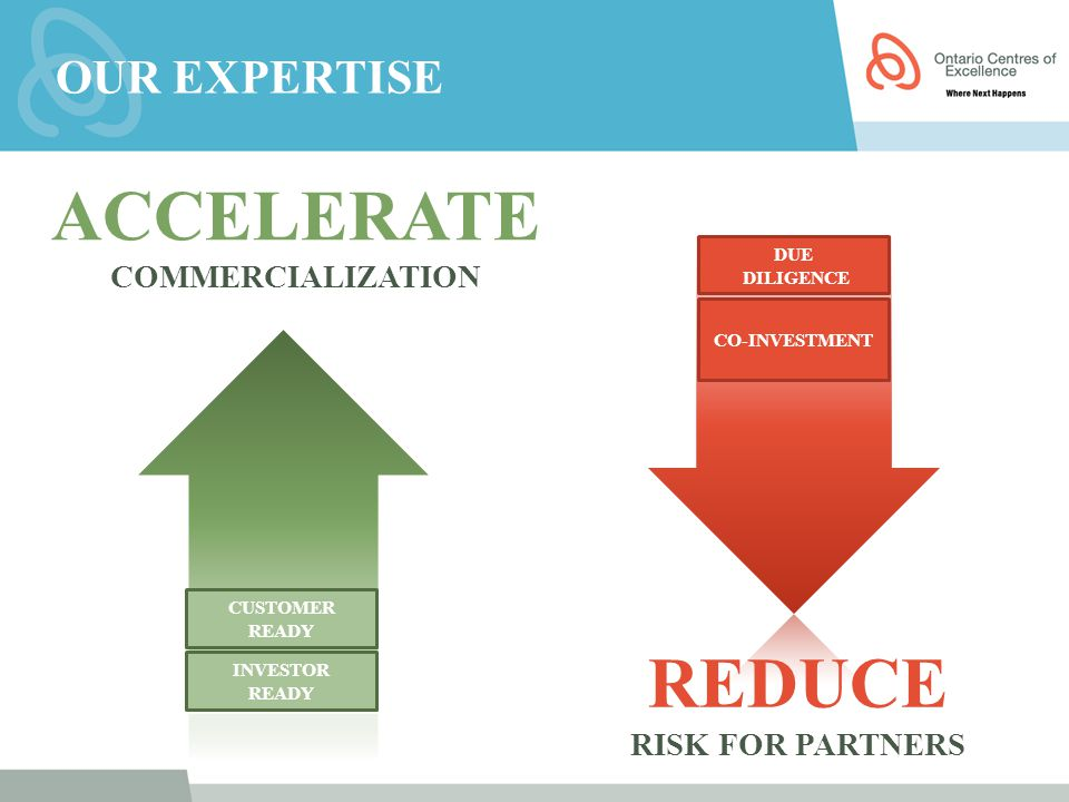 COMMERCIALIZATION MARKET READINESS Direct funds early-stage commercialization by start-up companies.