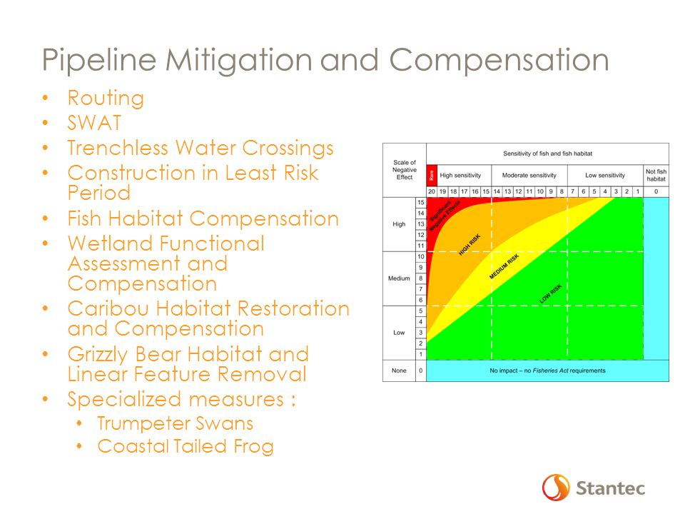 Pipeline Mitigation and Compensation Routing SWAT Trenchless Water Crossings Construction in Least Risk Period Fish Habitat Compensation Wetland Functional Assessment and Compensation Caribou Habitat Restoration and Compensation Grizzly Bear Habitat and Linear Feature Removal Specialized measures : Trumpeter Swans Coastal Tailed Frog
