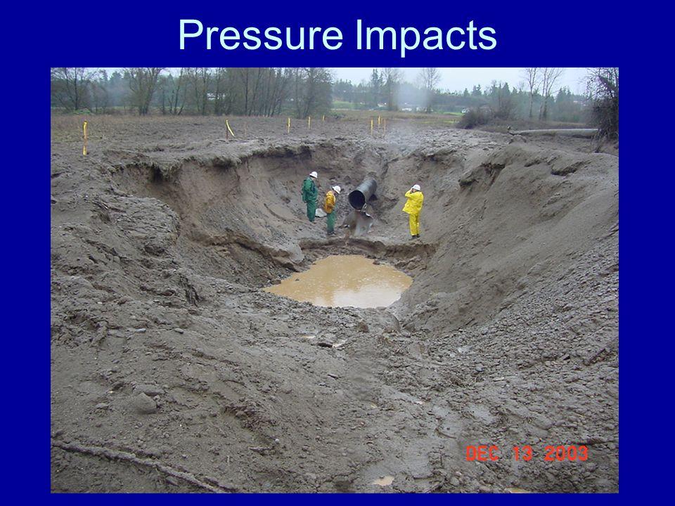 Pressure Impacts