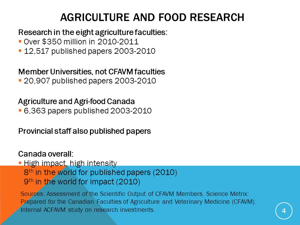 AGRICULTURE AND FOOD RESEARCH Research in the eight agriculture faculties:  Over $350 million in 2010-2011  12,517 published papers 2003-2010 Member