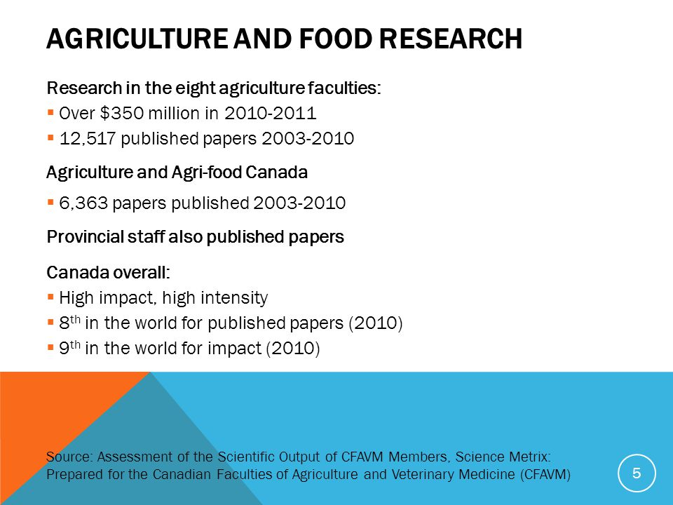AGRICULTURE AND FOOD RESEARCH Research in the eight agriculture faculties:  Over $350 million in 2010-2011  12,517 published papers 2003-2010 Agricu