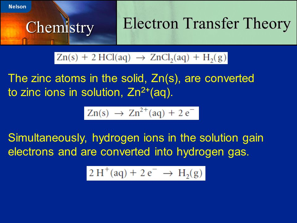 Electron Transfer Theory Chemistry The zinc atoms in the solid, Zn(s), are converted to zinc ions in solution, Zn 2+ (aq). Simultaneously, hydrogen io
